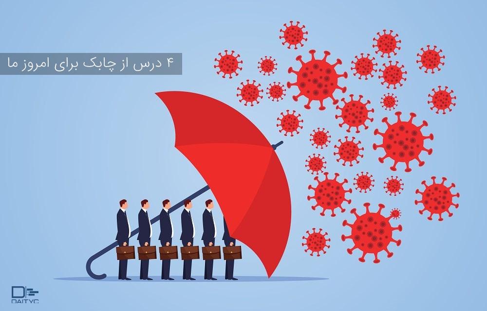 COVID-umbrella