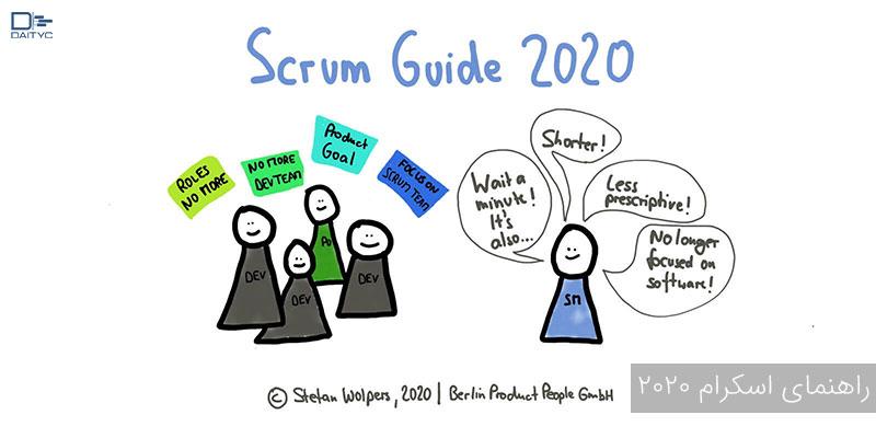 Scrum-Guide-2020-Scrum-Guide-Reordered