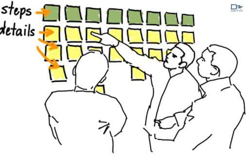 اهمیت روایت کاربری در پرسشنامه مصاحبه مالک محصول