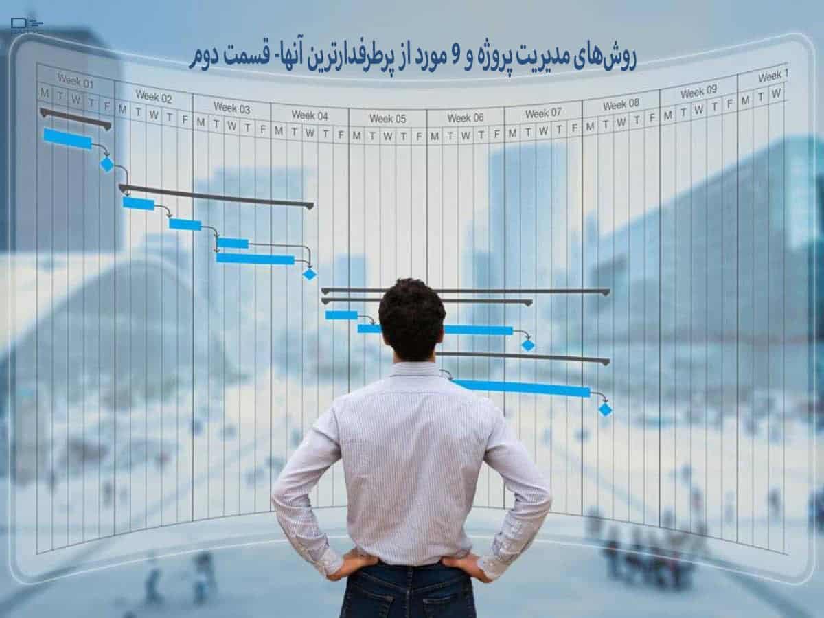روشهای مدیریت پروژه و 9 مورد از پرطرفدارترین آنها